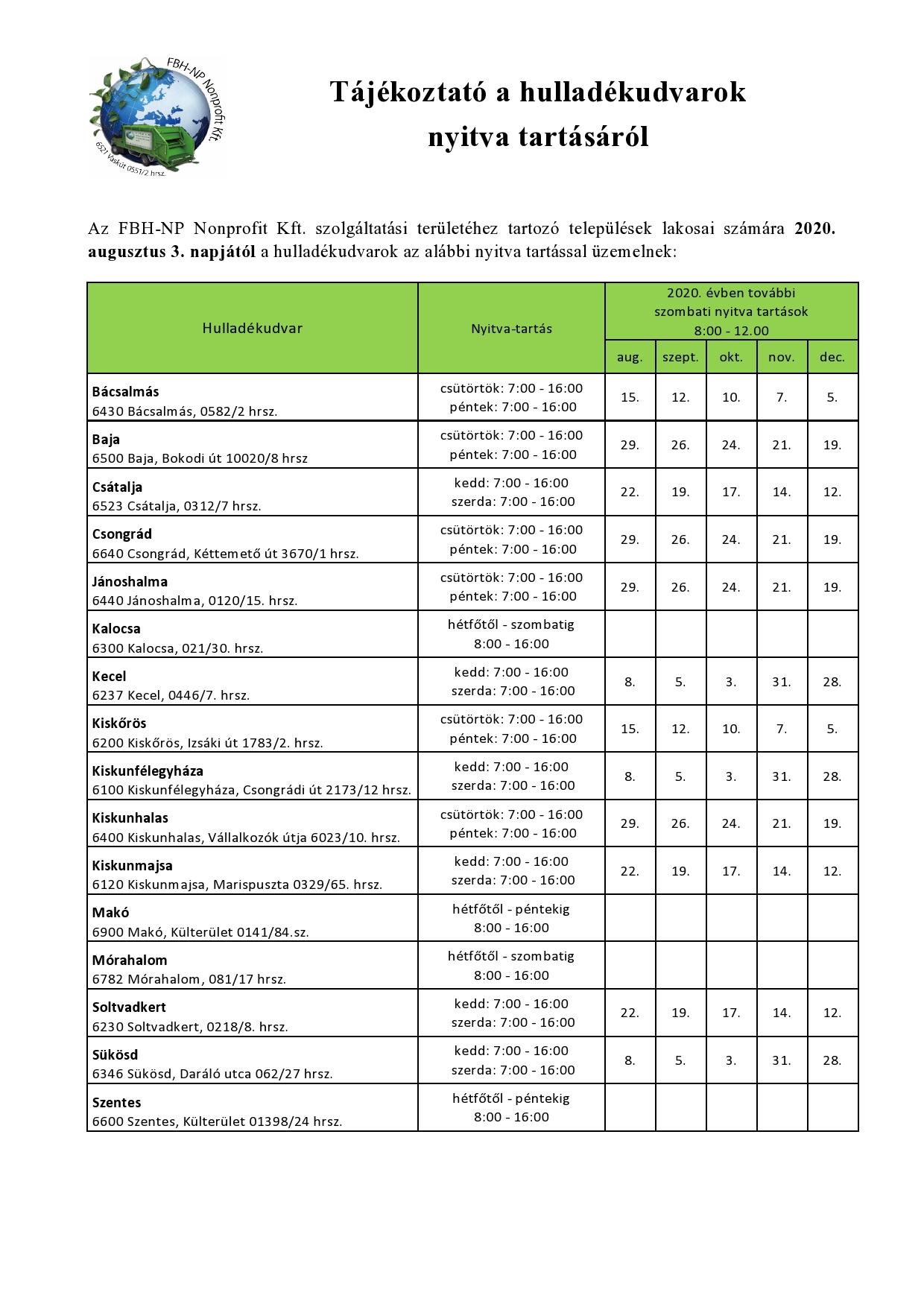 Hulladékudvarok_nyitva tartás_20200803a_verzio-page0001